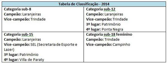 final-copa-cairucu-2014-4